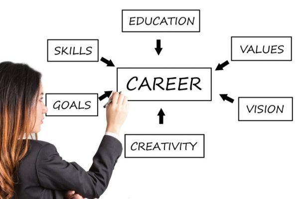 What Are Your New Careers Resolutions?
